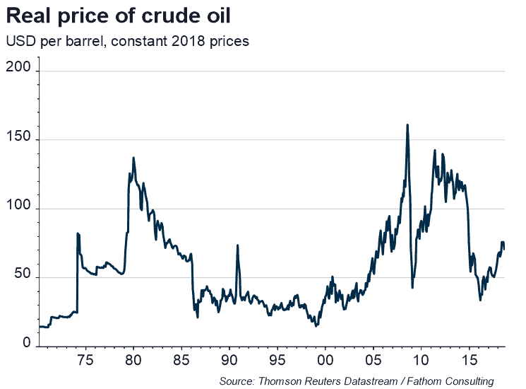 Why oil might approach $20 per barrel