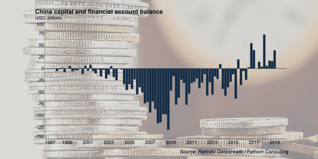Global Financial Crisis: Made in China